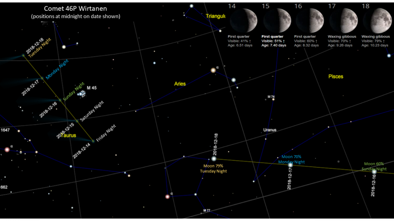 comet46Pgraphic2