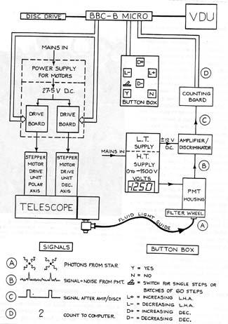 APT_diagram
