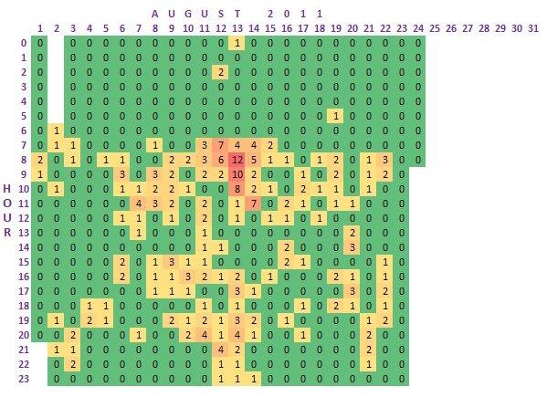 Radio_Perseids_2011_colorgram