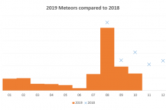 Meteor-Repor-Oct2019-comparison