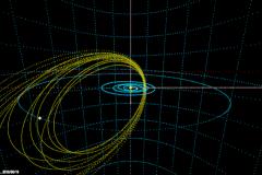 Perseid orbits 2018[3450]