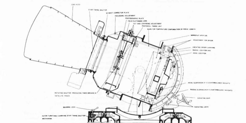 Hewitt Camera Schematic