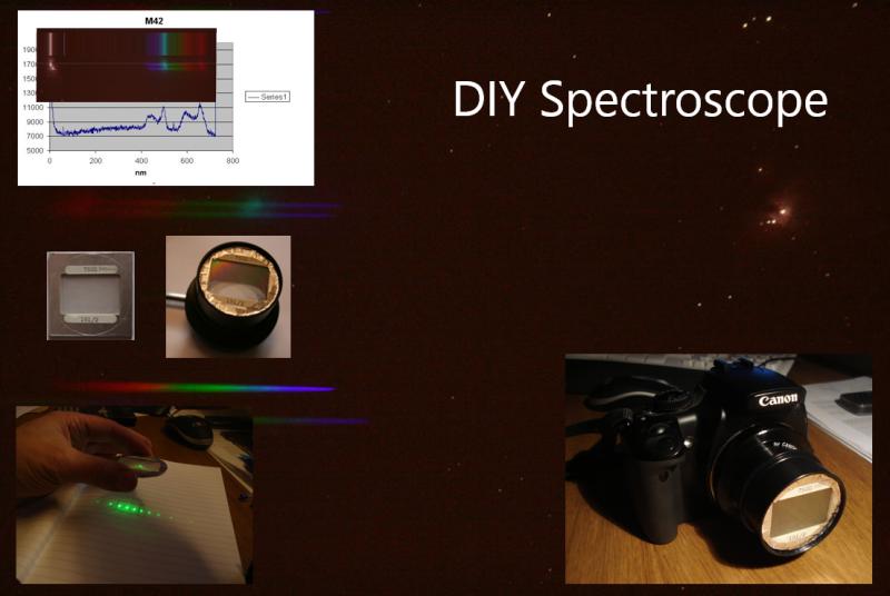 DIY SpectroscopeMC