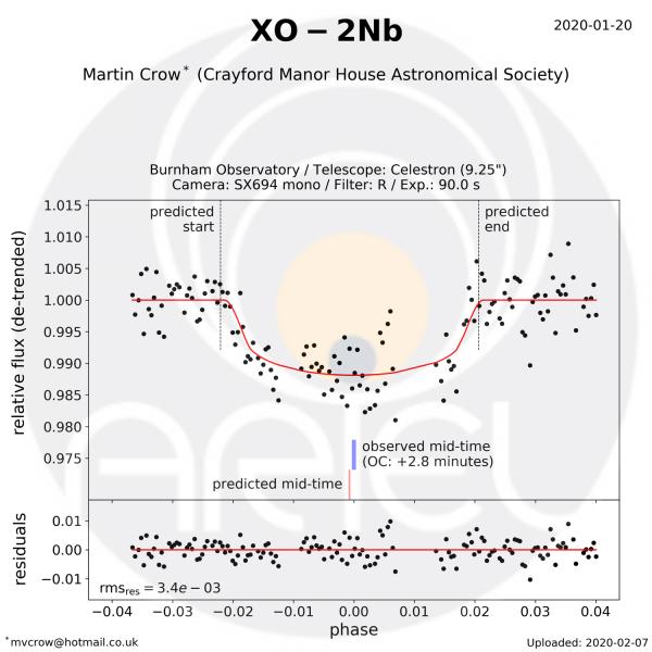 XO-2Nb-2020jan20